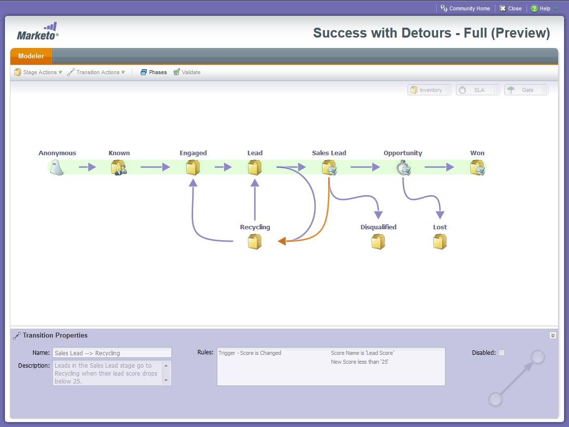 revenue-cycle-modeler-screenshot