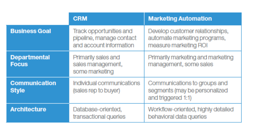 CRM_MAP Blog Image